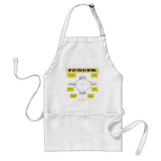 My Life Cycle In A Nutshell (Biological Attitude) Adult Apron