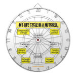 My Life Cycle In A Nutshell (Biological Attitude) Dartboard