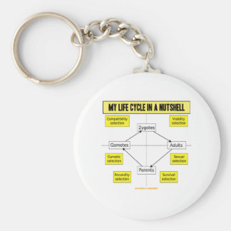 My Life Cycle In A Nutshell Biological Attitude Keychains