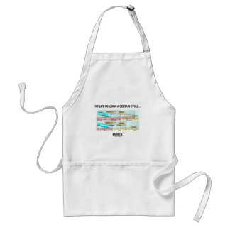 My Life Follows A Certain Cycle... Period. Adult Apron