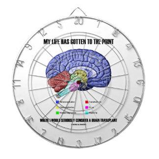 My Life Gotten To Point Consider Brain Transplant Dart Boards