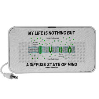 My Life Is Nothing But A Diffuse State Of Mind Mini Speakers