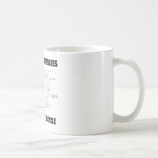 My Life Just Operates On A Complex Cycle (Krebs) Coffee Mug