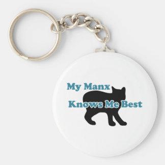 My Manx Knows Me Best Basic Round Button Keychain