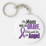 My Mom Is An Angel Pancreatic Cancer Basic Round Button Keychain