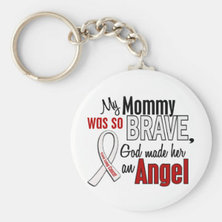 My Mommy Is An Angel Lung Cancer Keychain