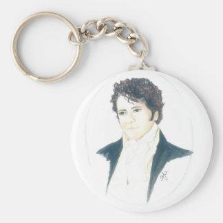My Mr Darcy Keychain