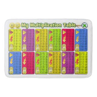 My Multiplication Table Math Helper Bath Mat