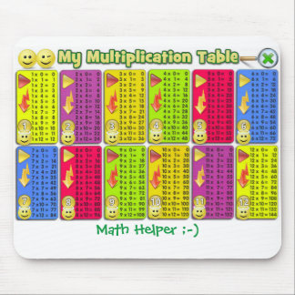 My Multiplication Table Math Helper Mousepad