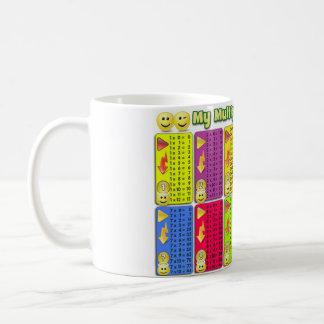My Multiplication Table Math Helper Mug