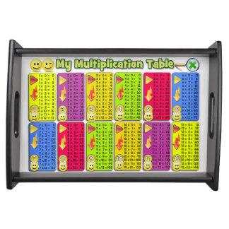 My Multiplication Table Math Helper Serving Tray