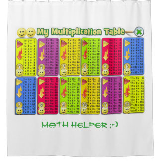 My Multiplication Table Math Helper Shower Curtain
