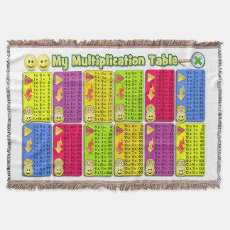 My Multiplication Table Math Helper Throw Blanket