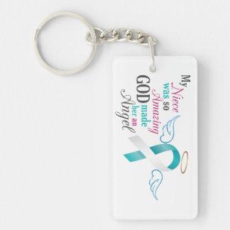 My Niece an Angel – Cervical Cancer Keychain