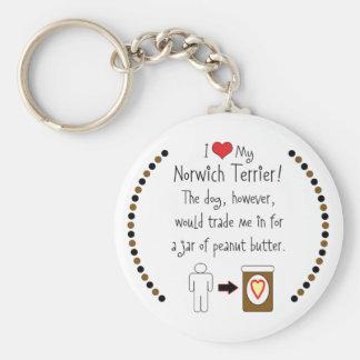 My Norwich Terrier Loves Peanut Butter Basic Round Button Keychain