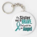 My Sister Is An Angel 1 Ovarian Cancer Basic Round Button Keychain
