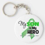 My Son is My Hero - SCT BMT Keychain