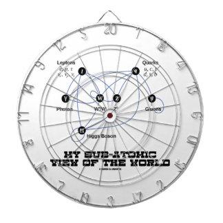 My Sub-Atomic View Of The World (Higgs Boson) Dart Board