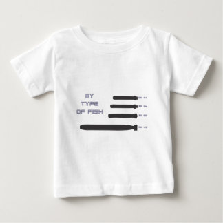 My Type of Fish Baby T-Shirt