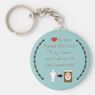 My West Highland White Terrier Loves Peanut Butter Basic Round Button Keychain