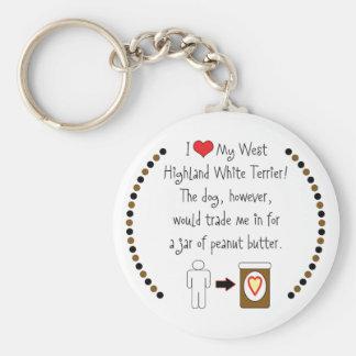 My West Highland White Terrier Loves Peanut Butter Keychain