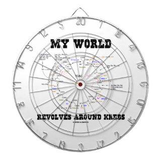 My World Revolves Around Krebs Energy Cycle Dartboards