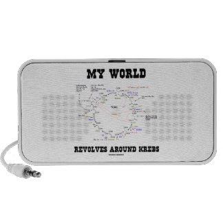 My World Revolves Around Krebs (Energy Cycle) Speaker System