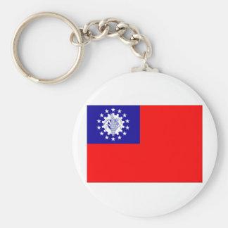Myanmar Flag Keychain