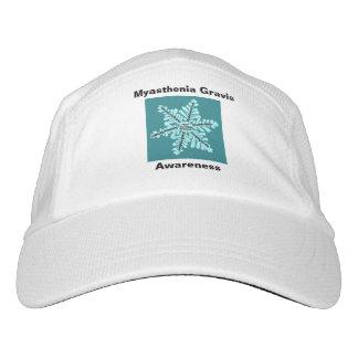 Myasthenia