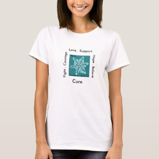Myasthenia Gravis Awareness Ladies TShirt