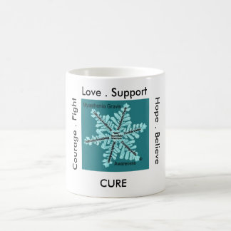 Myasthenia Gravis Love/Support/Courage/Love/ Mug