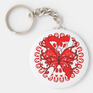 Myelodysplastic Syndromes Butterfly Circle of Ribb Keychains