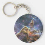 Mystic Mountain Keychains