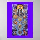 Mystic Tree of Life Kabbalah Poster