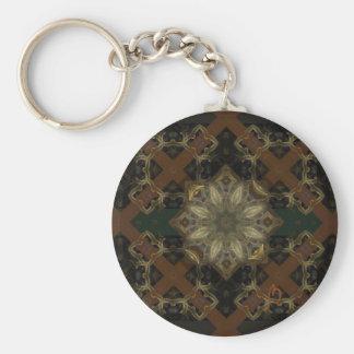 Mystique Keychain II