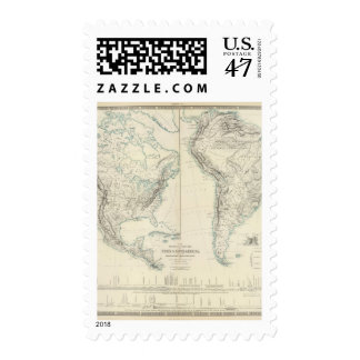 N & S America physical Postage
