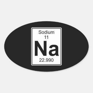 Na - Sodium Oval Sticker