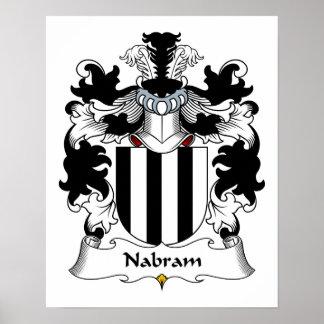 Nabram Family Crest Poster