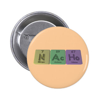 Nacho-N-Ac-Ho-Nitrogen-Actinium-Holmium.png Pins