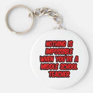 Nada es imposible… profesor de escuela secundaria llavero