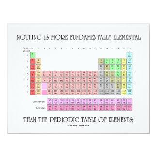 """Nada es T periódico más fundamental elemental Invitación 4.25"""" X 5.5"""""""
