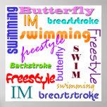 Nadar por todas partes el poster