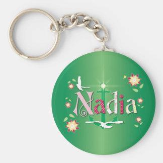 Nadia Llavero Redondo Tipo Pin