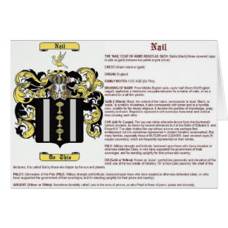Nail (meaning) card