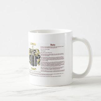Nails (meaning) coffee mug