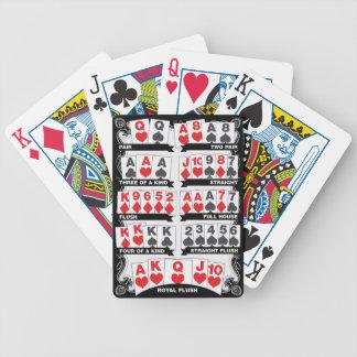 Naipes con las manos de póker barajas de cartas