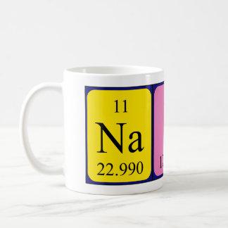Nais periodic table name mug