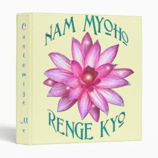 """Nam carpeta adaptable del Buddhism de Renge Myoho"