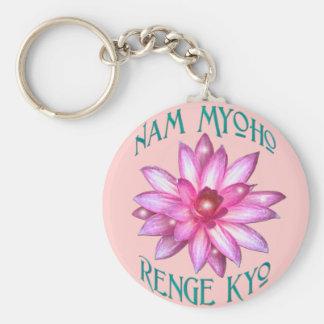 Nam Myoho Renge Kyo with Lotus Flower Design Basic Round Button Keychain