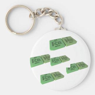 name-Rana-Ra-Na-Radium-Sodium Keychain